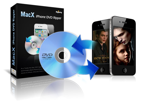 Macx iPhone DVD Ripper