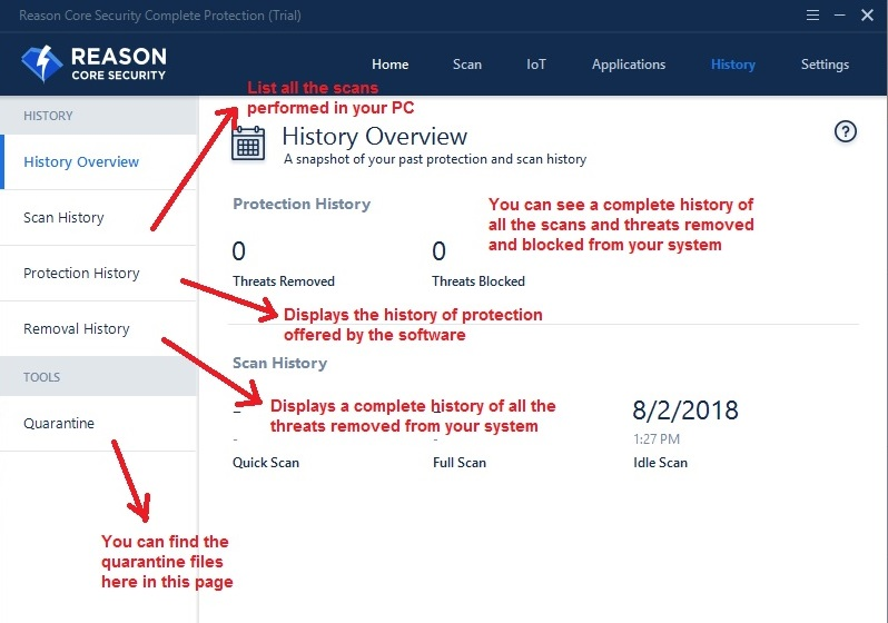 Reason Core Security history